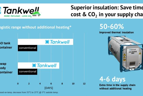 Inforgraphic Superior Insulation Tankwell Tank Containers